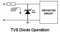 how does esd diode work esd diode in cmos 28 images ic esd diode 28 images numitron clock with battery back up
