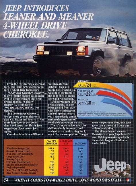 jeep cherokee ads curbside classic 1984 jeep cherokee amc s greatest hit