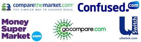 Price comparison websites