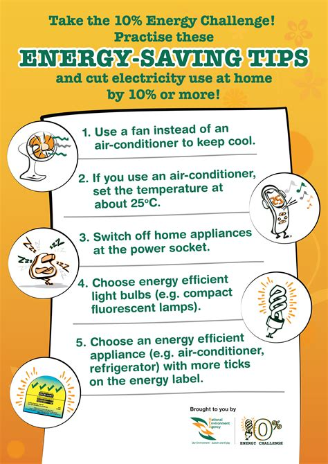 tips house saving energy tips www pixshark com images galleries