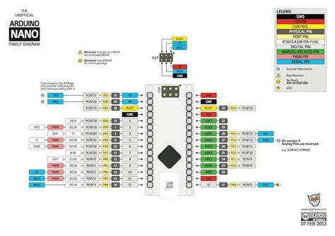 arduino nano pinout diagram cara upload sketch ke arduino nano saptaji