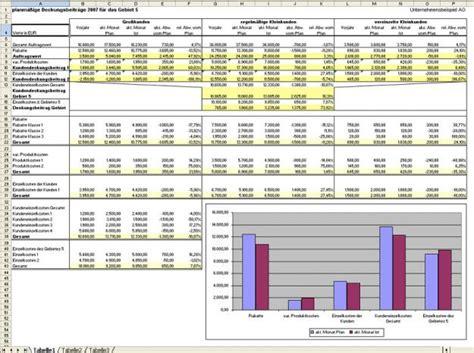 Vorlage Rechnung Landwirtschaft Kostenloses Excel Tool Mehrstufige Deckungsbeitragsrechnung