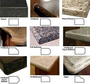 1000 ideas about formica kitchen countertops on pinterest kitchen