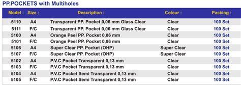 Tabel Alat Tulis Kantor supplier stationery alat tulis kantor pp pocket pocket file