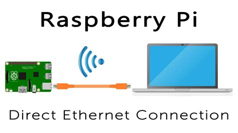 connect raspberry pi how to connect to a raspberry pi directly with an ethernet