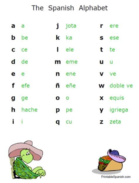 printable alphabet in spanish printable spanish alphabet letters