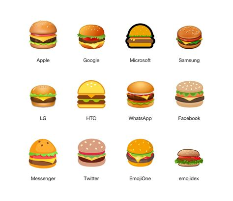 cheese emoji internet debates cheese placement in burger emoji sundar