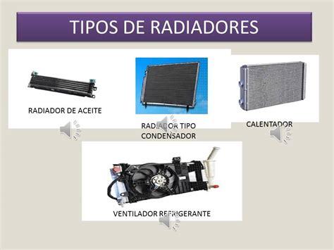 tipos de imagenes figurativas y abstractas tipos y caracteristicas de radiadores youtube
