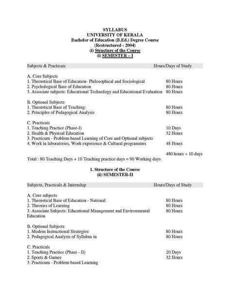Kerala Mba 2014 Syllabus by Kerala B Ed Syllabus 2018 2019 Student Forum