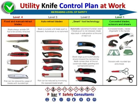 Pictures Of Kitchen Knives by Utility Knife Control Plan At Work