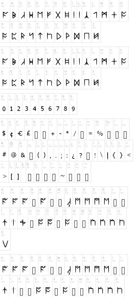 dafont runes standard celtic rune font dafont com