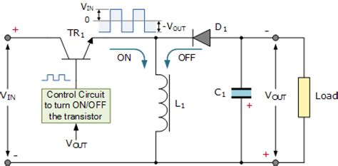 purpose of inductor in switching regulator purpose of inductor in switching regulator 28 images lm2575 switching regulator ideal