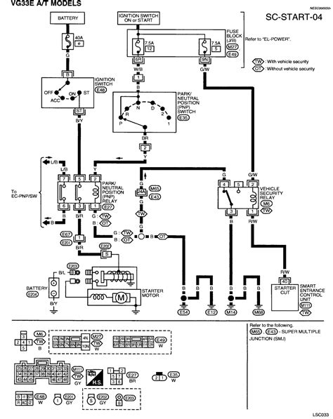 nissan frontier ignition switch diagram nissan auto