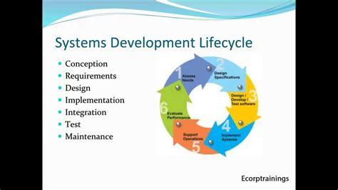 joint application design youtube joint application development jad training india usa