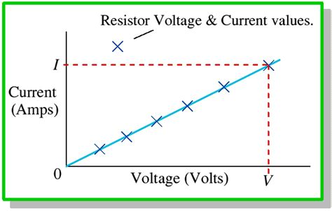 define resistor current ohms www imgkid the image kid has it