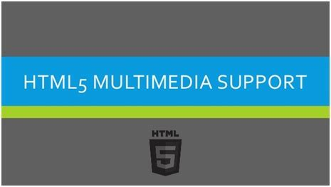 audio format html5 support what are the added features in html5 techyv com