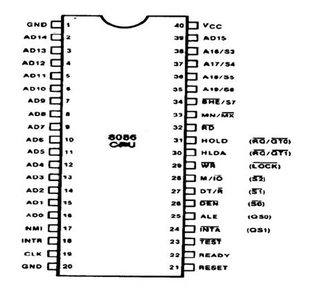 microprocessor 8086 pin diagram top ten information the 8086 pin diagram