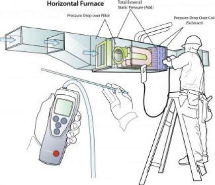 pressure reading in a ducting six step static pressure measurements on hvac