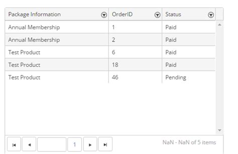 Customize Boolean Field In Kendo Grid Using Template Kendo Grid Column Template Angular