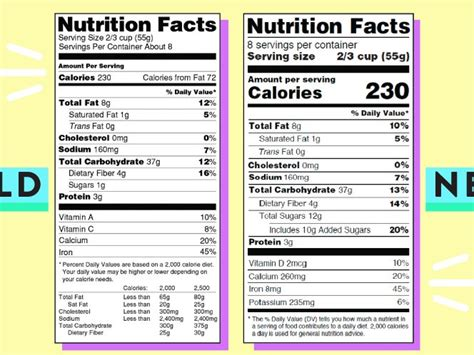 fda nutrition facts labels 2 nutrition facts label