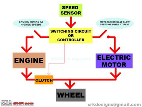 engine diagram of honda activa honda free wiring diagrams