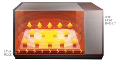 Oven Listrik Maksindo mesin oven listrik 2 rak murah untuk usaha bakery toko