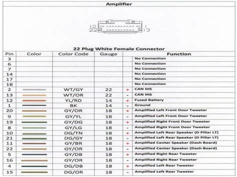 wiring diagram for 99 dodge ram radio www k