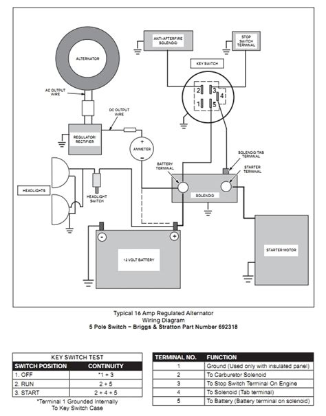 lawn mower ignition switch wiring diagram also lawn mower