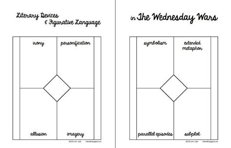 free interactive notebook templates pin by tina kelman on school