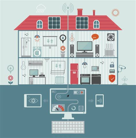 wiring closets  home network automation equipment