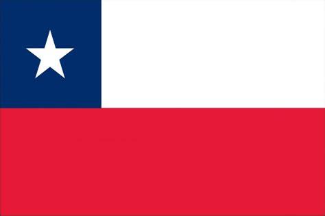 chile flag vs texas chile flag vs texas flag memes