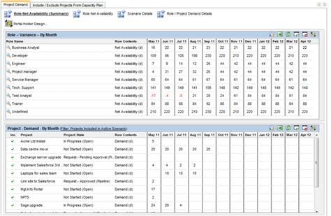Capacity Planner by Capacity Planning Related Keywords Capacity Planning Keywords Keywordsking