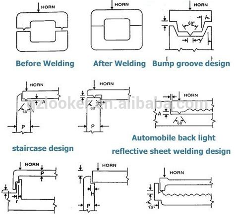 design guidelines for machining and joining of plastics how is this plastic enclisure assembled askengineers