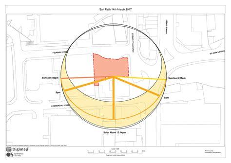 sun path diagram s the sun diagram repair wiring scheme