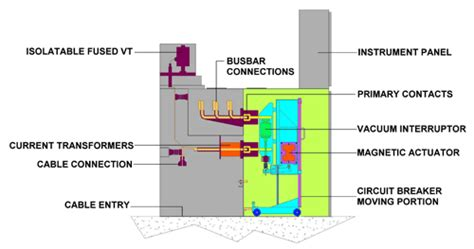 Single Line Diagram Of Gas Insulated Substation Pdf