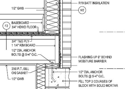 wood floor section floors
