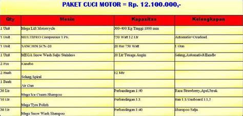 Alat Cuci Motor Semarang harga hemat alat cuci mobil