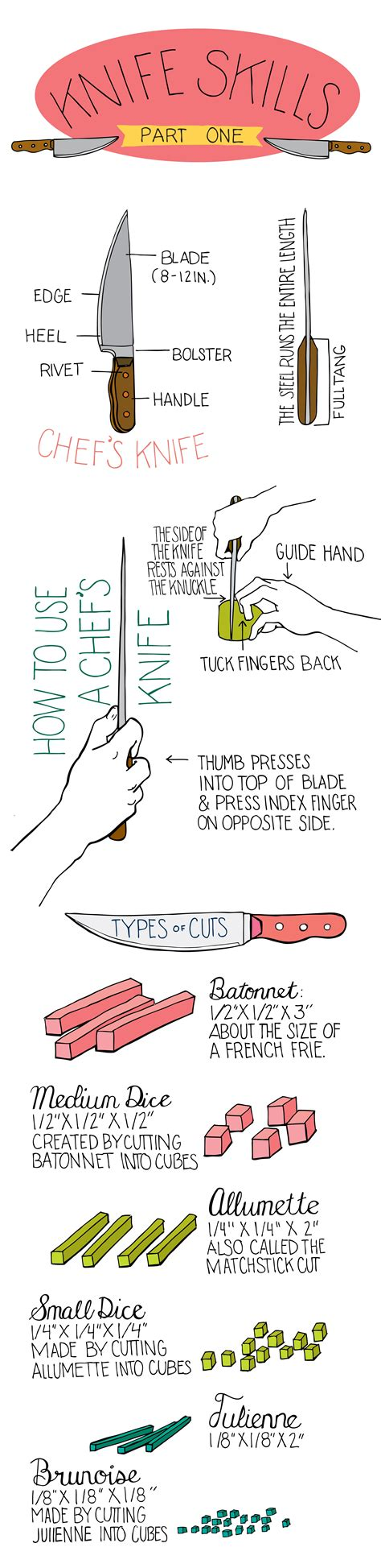 how to sharpen your knife skills in the kitchen and knife safety tips how to sharpen your knife skills