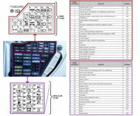 wiper fuse location 2005 vw touareg get free image about wiring diagram