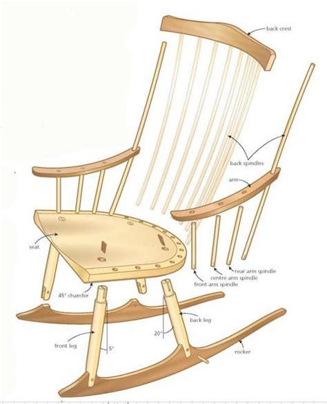 rocking chair parts canada rockingchair illo1