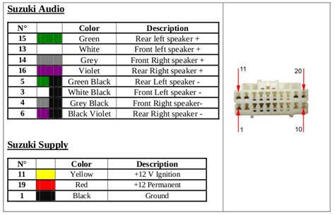suzuki car radio stereo audio wiring diagram autoradio