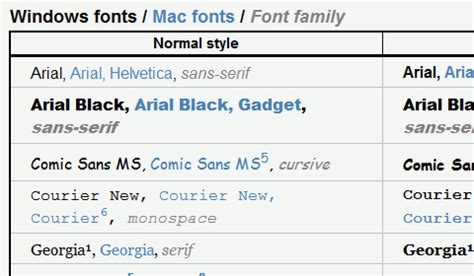 font design using css 50 useful design tools for beautiful web typography