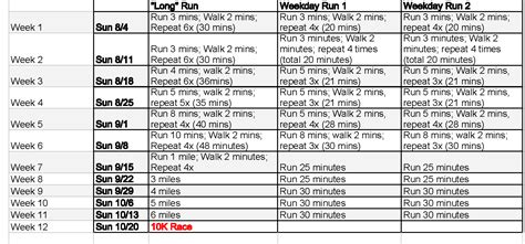 To 10k Running Plan by From To 5k Walking Plan Home Improvement