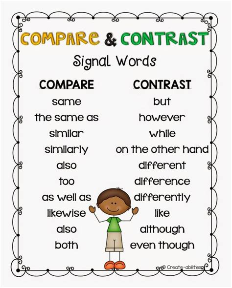 Compare Contrast Worksheets