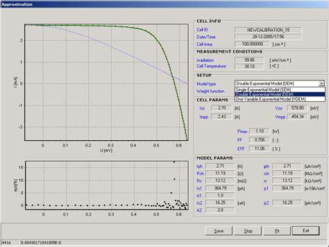light emitting diode iv curve diode iv curve fitting 28 images physx202 voltage measurements wapp web based analysis