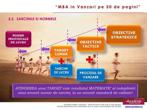 Of Ta Mba by Echipa Ta Mba In Vanzari In 50 De Pagini Part 3