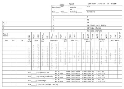 Hospital Rounding Template by Hospitalist Pqrs Help