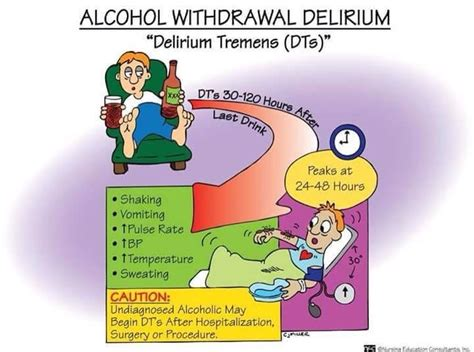 What Happens When You Detox Alchol And Hallucinate by Withdrawal