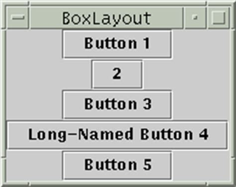 applet layout manager exle how to use boxlayout