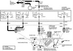 ford blend door actuator operation heating and air